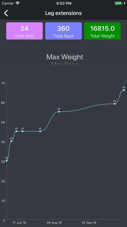My Workout Plan Daily Tracker screenshot-5