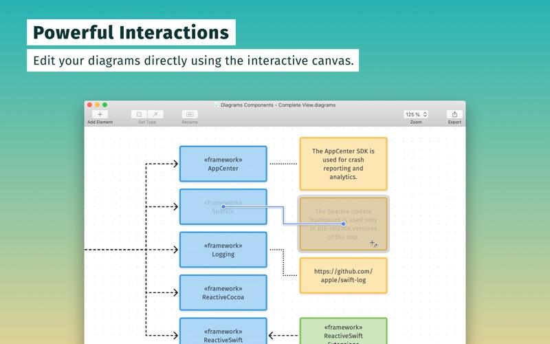 Diagrams for Mac