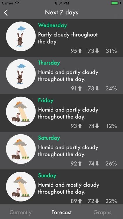 Weather Bunny screenshot-3