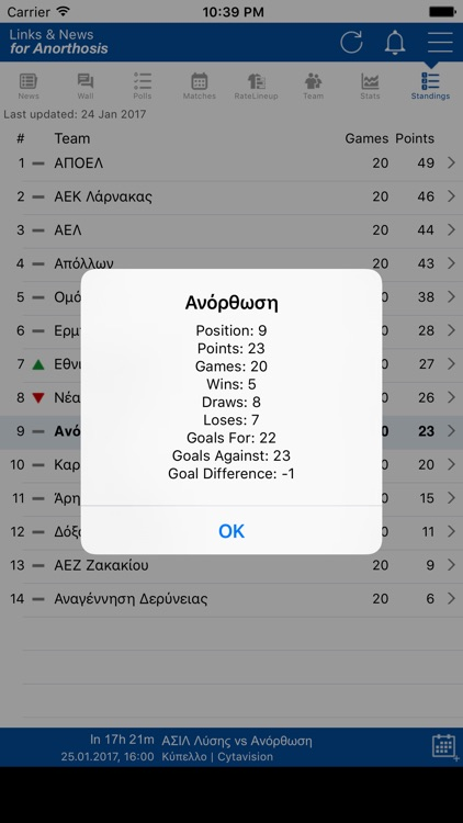 Links & News for Anorthosis FC screenshot-4