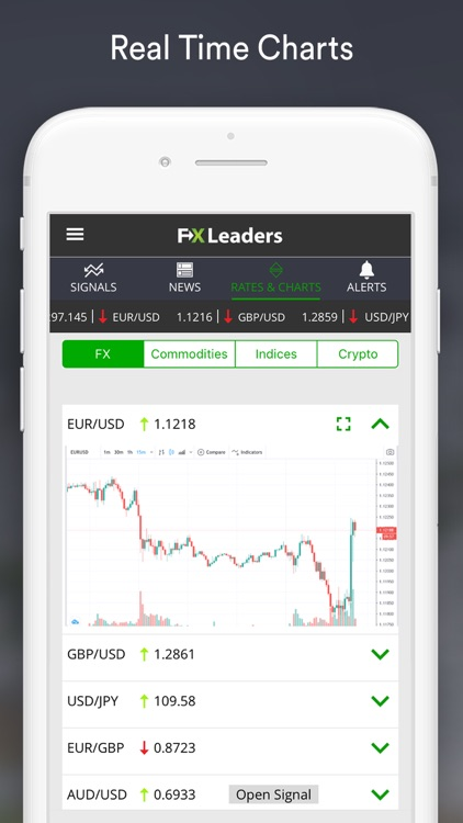 Forex Signals Live - FXLeaders screenshot-2