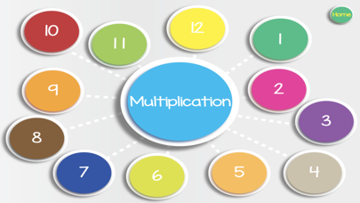 Multiplication Division Cards screenshot two