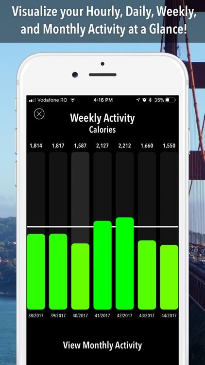 ActivityTracker Pedometer screenshot-3
