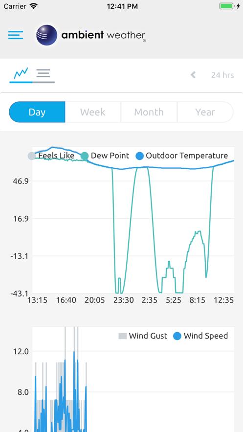 Ambient Weather App