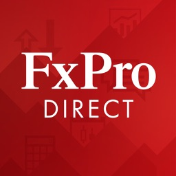 FxPro Direct: Trading Online