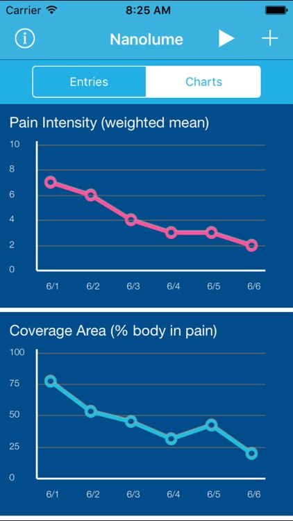 Pain Tracker & Diary screenshot-4