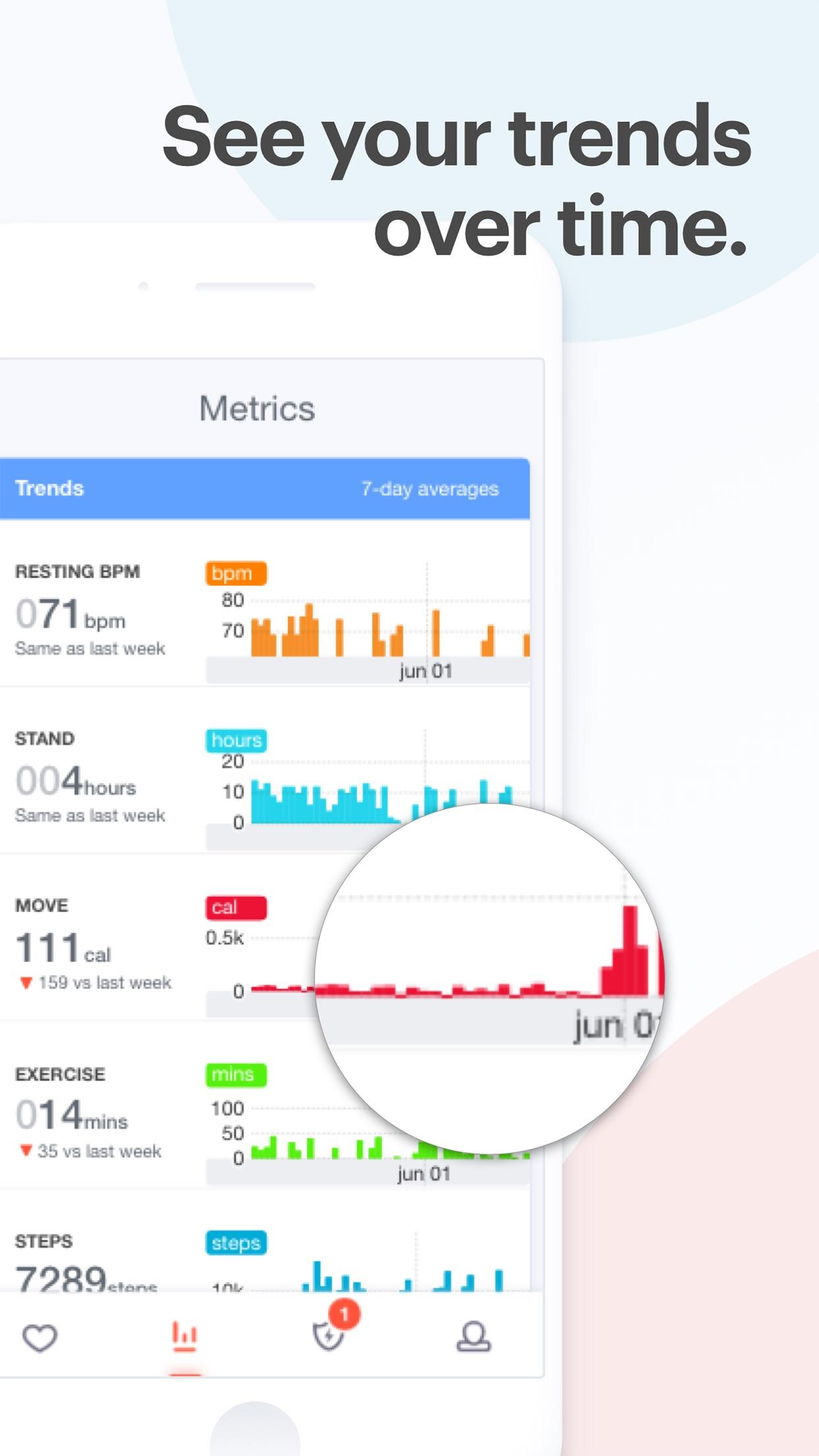 Screenshot do app Cardiogram - Heart Health