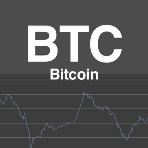 Bitcoin Market Reports