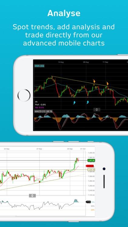 CMC CFD Trading screenshot-3