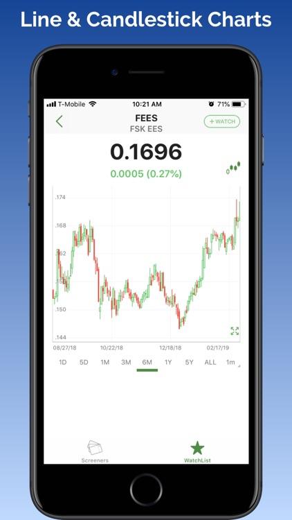 Penny Stocks Tracker &Screener screenshot-4