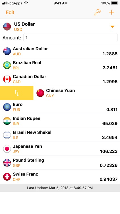 My Currency PRO: Exchange Rate screenshot-5