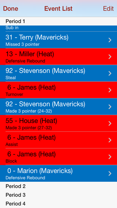 HoopStats Basketball Scoring - by Michael Rarick - Sports Category - 462  Reviews - AppGrooves: Get More Out of Life with iPhone & Android Apps