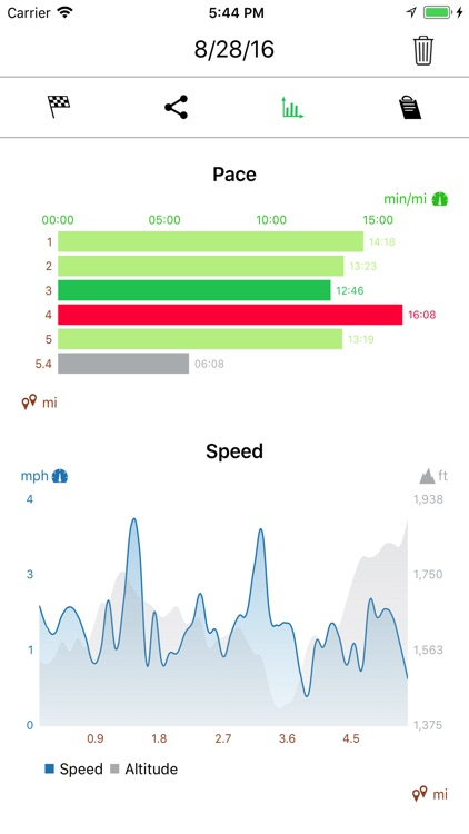 Running Walking Tracker Goals screenshot-4