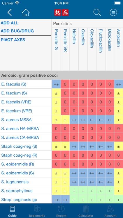 Sanford Guide - Antimicrobial screenshot-3