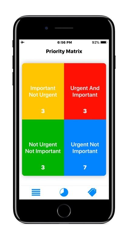 To Do Matrix - Priority Tasks