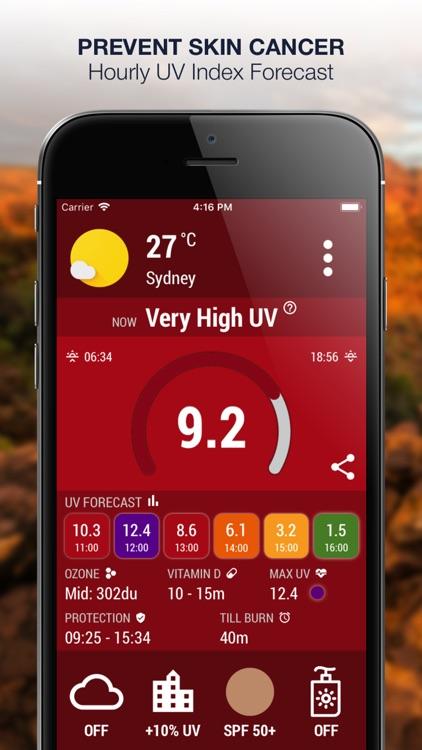 UV Index Now - UVI Mate