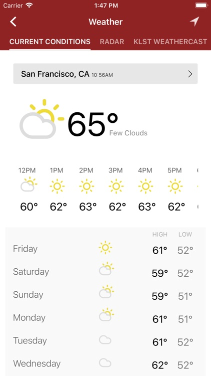 Concho Valley Homepage screenshot-3