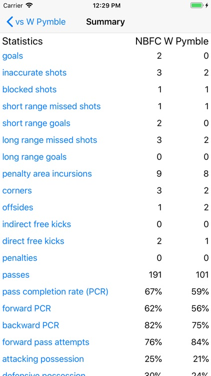 Football Stats screenshot-4
