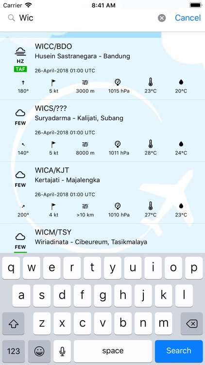 METAR Indonesia