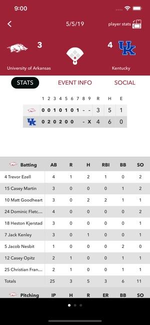 arkansas razorbacks softball stats