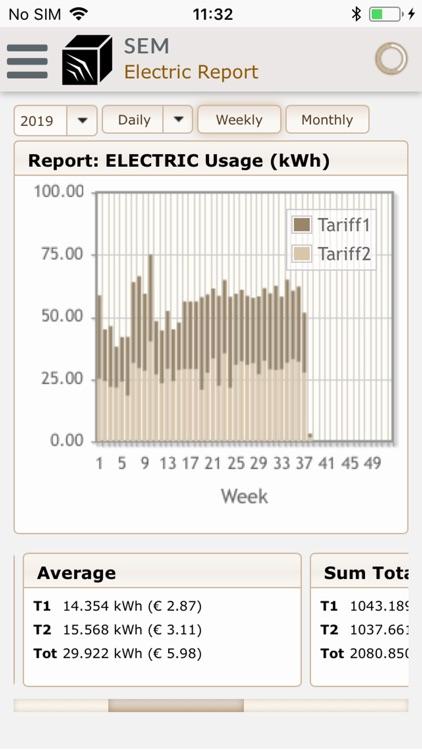 Smart Energy Manager screenshot-6