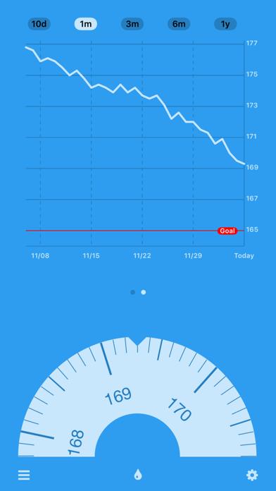 Track weight with DailyWeightのおすすめ画像2