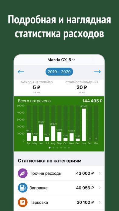 Статистика авто расходов CarIQСкриншоты 4