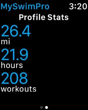 MySwimPro: Swim Workouts on the App Store