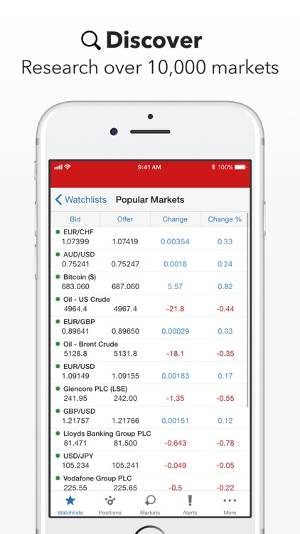 IG: Spread Bets & CFD Trading screenshot-0