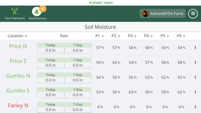 Smart Farm Mobile screenshot four
