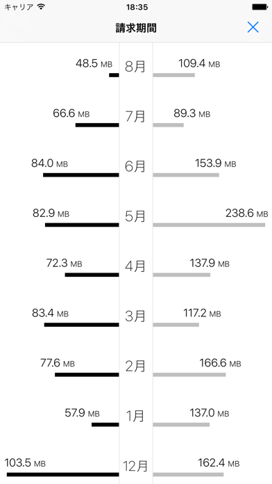 DataMan - ダータ使用量を簡単に追跡のおすすめ画像4