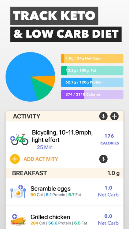 Keto Manager - Keto Diet App