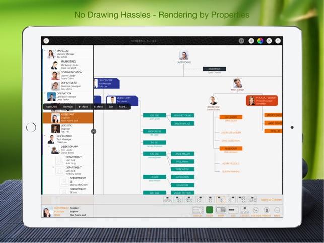 OrgChart - Organization Chart Screenshot