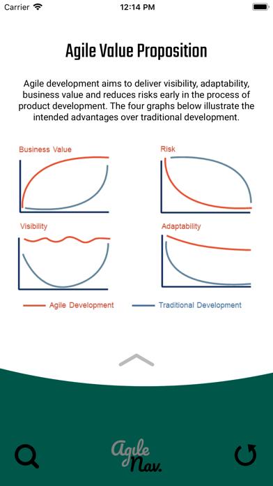 AgileNav PRO (Agile Navigator) by Rene Dekkers (iOS, United