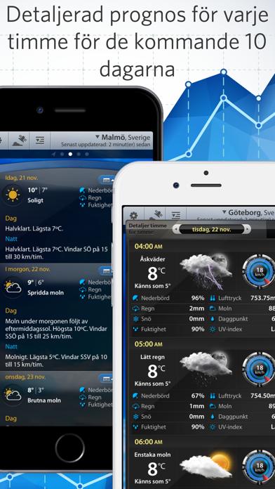 Väder Mate Pro: Prognos, Radar på PC