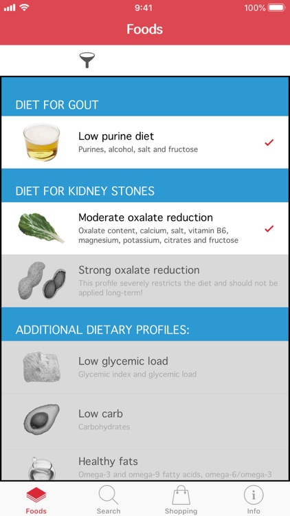 Oox – Gout and Kidney Stones