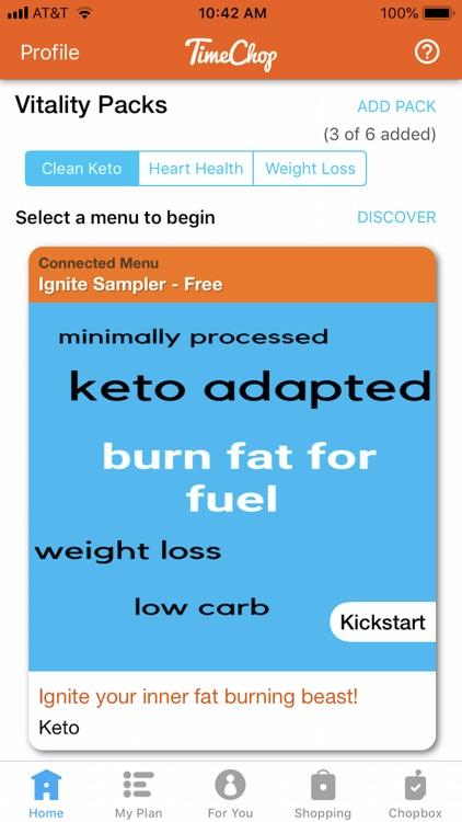 TimeChop Wellness Recipes