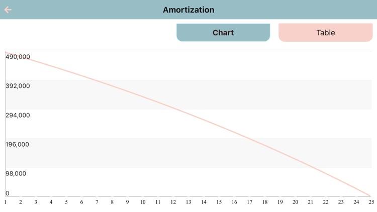 BA Plus Financial Calculator screenshot-6