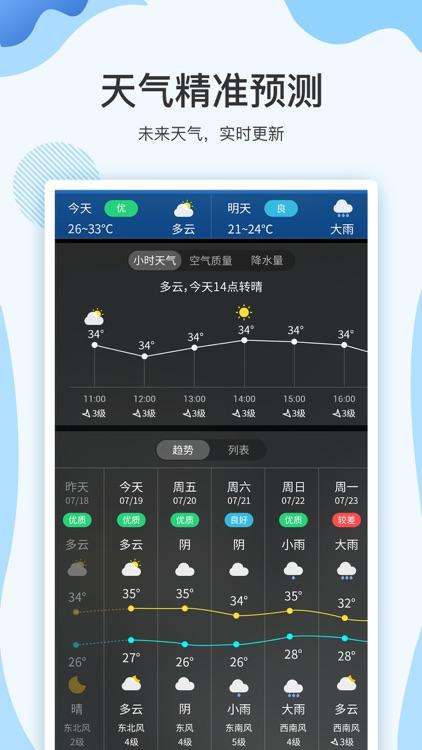 云犀天气-天气预报空气质量PM2.5