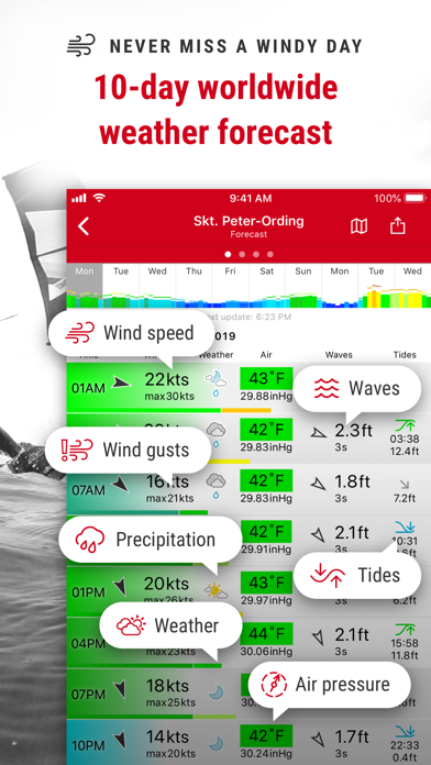 Windfinder - Wind & Weatherのおすすめ画像3