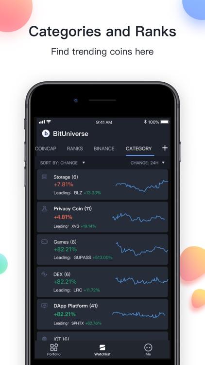 BitUniverse - Bitcoin Price screenshot-3