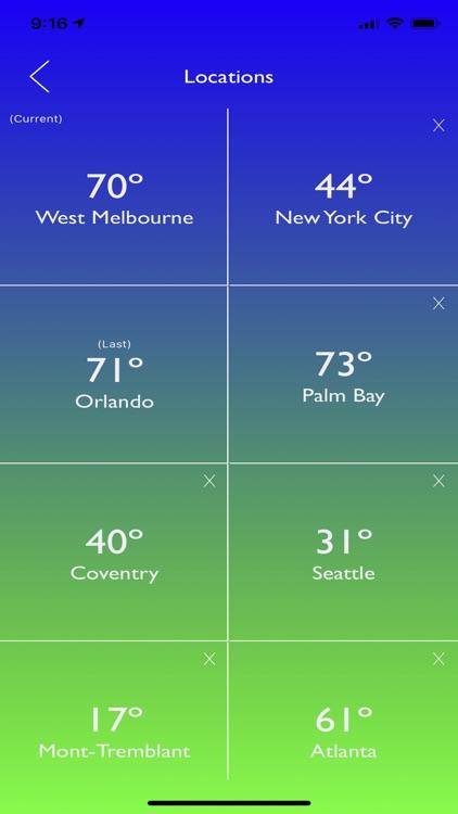 No Rain Weather screenshot-3