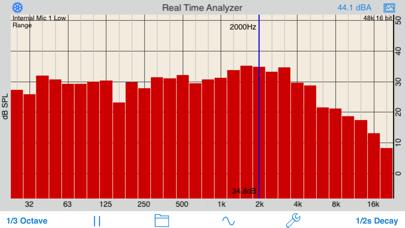 Rta review screenshots