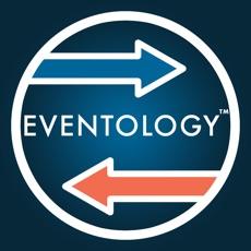 Activities of Eventology - History Trivia