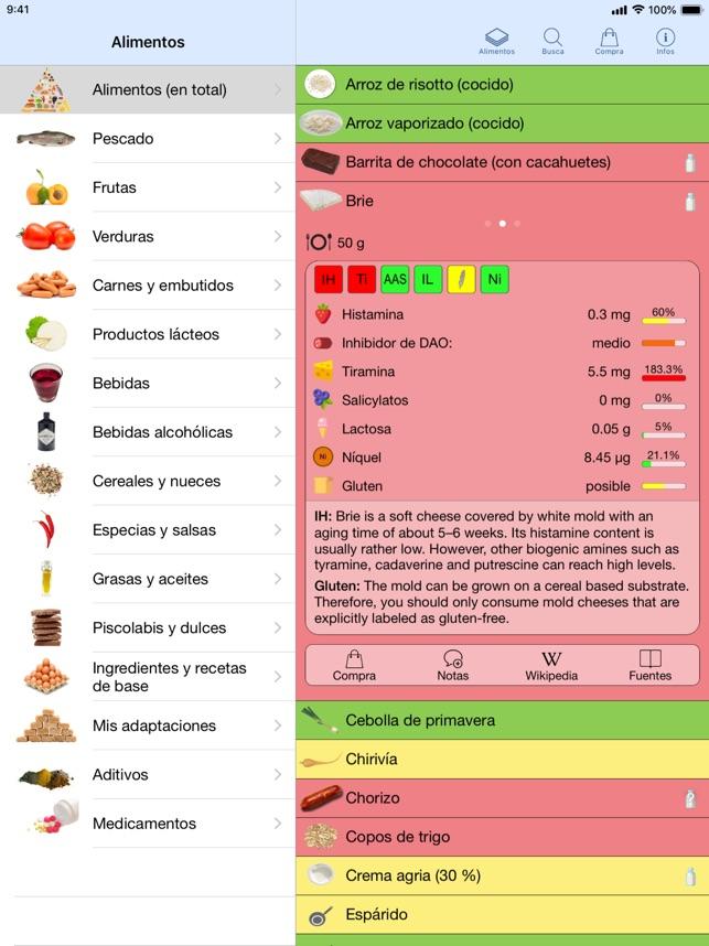 dieta baja en histamina ejemplos