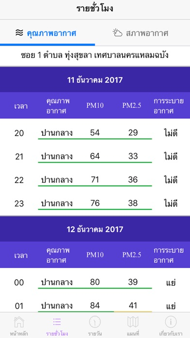 Thai Air Qualityのおすすめ画像2