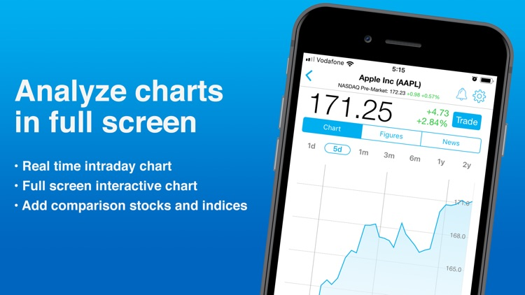 Stock Tracker: Stocks App