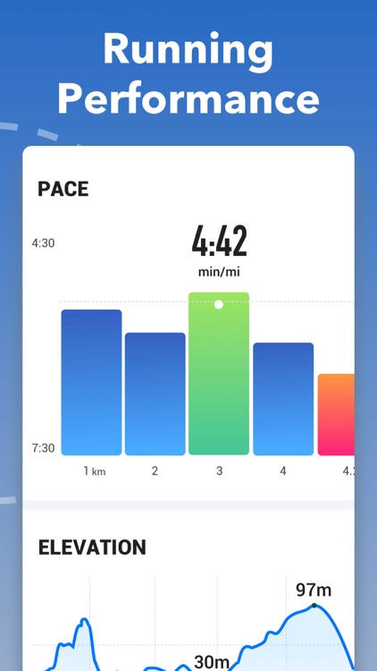 Leap: Map My Run, Running App by ABISHKKING LIMITED. on running app, alarm clock plus app, star chart app, keeper app, map with legend scale title, mio heart monitor app, gain fitness app, light magnifier app, gym hero app, spark people app, cyclemeter heart app,