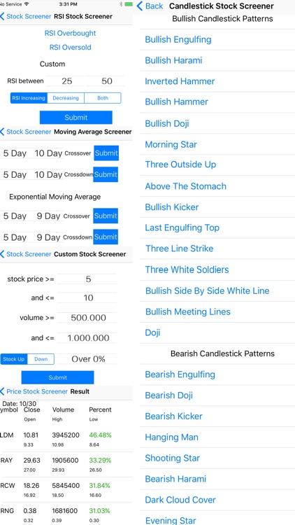 Stock Screener Pro - Technical screenshot-6