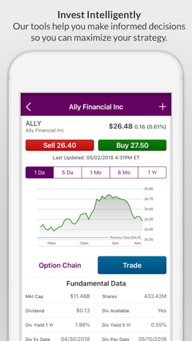 Ally invest forex llc